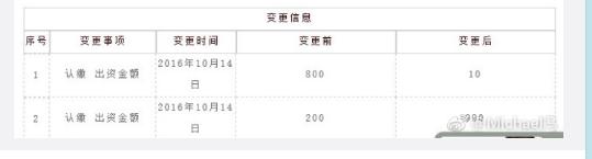 冯轲晒股权变更信息自己仅持有十万 990万给靓颖
