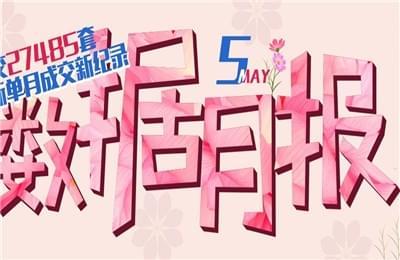 """5月青岛楼市成交27485套 """"红五月""""刷新纪录!"""