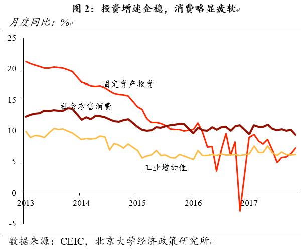 北大光华教授颜色:今年GDP维持6.5%以上增速无忧