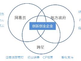 """浙江启动""""十万企业上云""""沪快三走势图云双创基地推动力"""