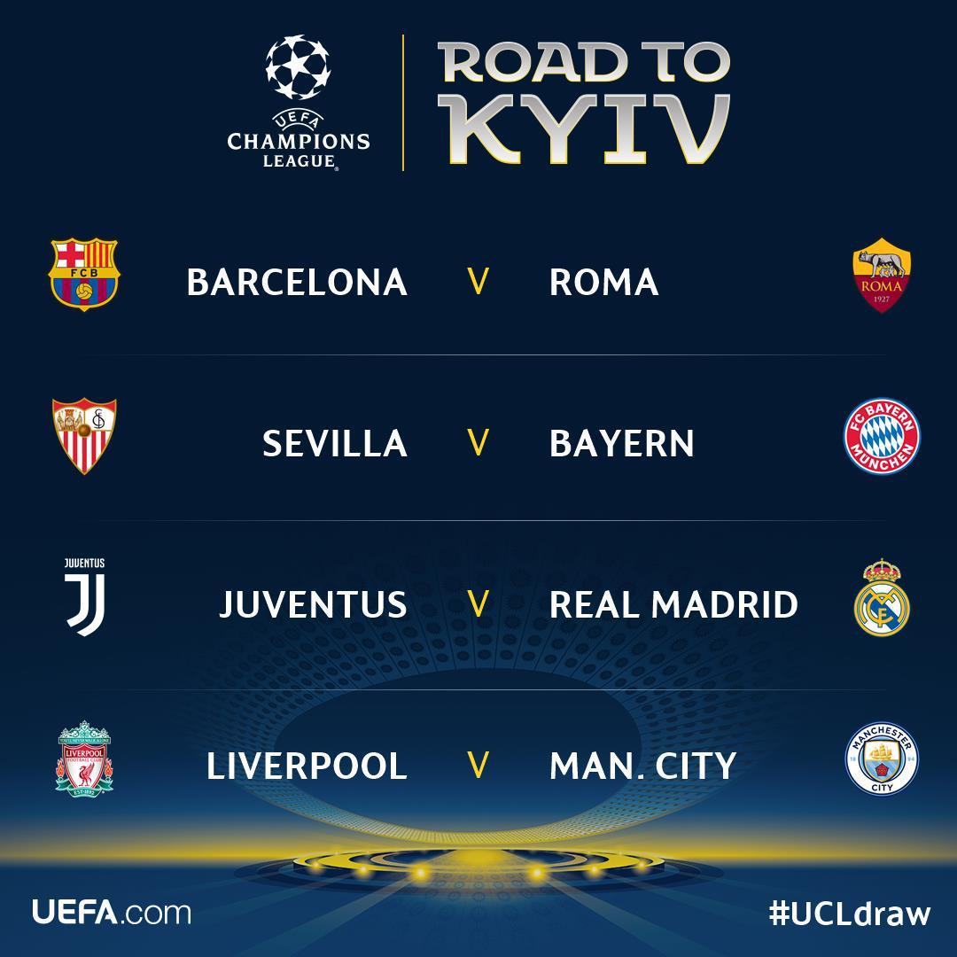 欧冠1/4决赛对阵:尤文VS皇马 巴萨VS罗马 英超内战