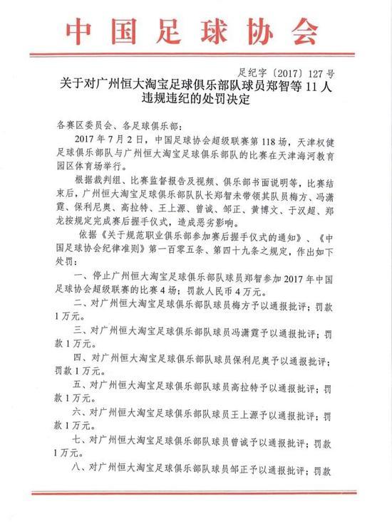 恒大11名球员遭罚:郑智禁赛4场 其他球员罚款1万