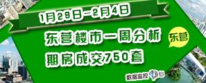 1.29-2.4东营楼市一周分析 期房成交750套