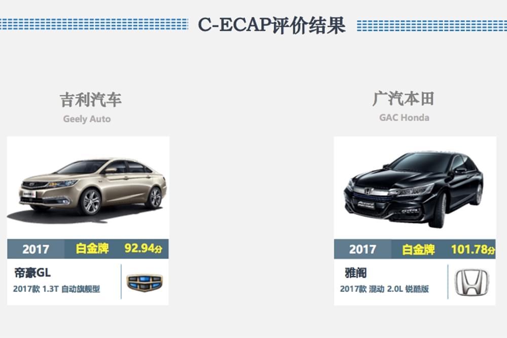 雅阁帝豪GL双白金 C-ECAP第六批结果发布