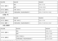 上海2018春季高考、外语一考及高三合格考即将开考
