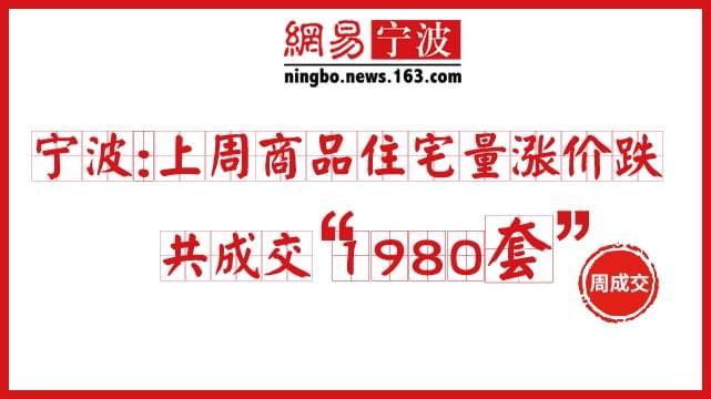 增加1078套!宁波上周成交1980套 均价下跌5.77%