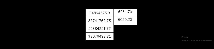 同昇·玫瑰园住宅备案338套 住宅均价6676元/㎡