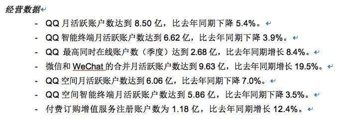 腾讯财报里有这些看点:QQ月活下降 支付收入暴涨