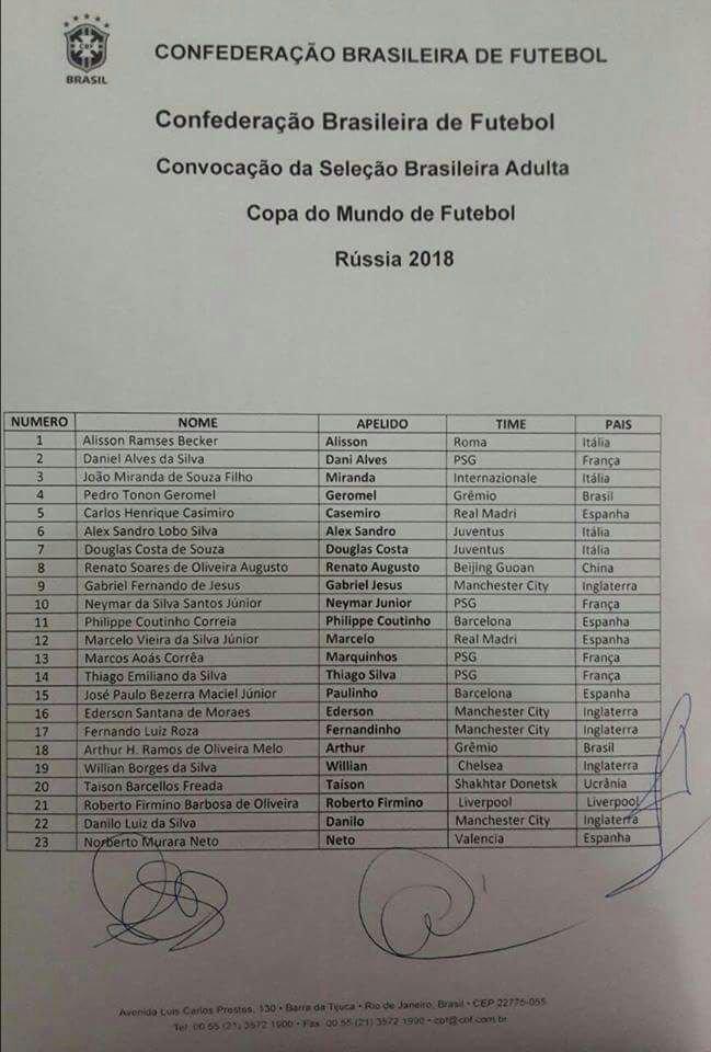 曝世界杯巴西23人名单:中超1将 巴萨新援入围?