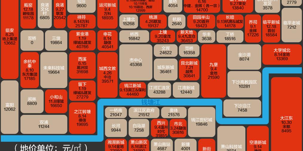 2018楼市猜想:杭州涨幅惊人板块 哪些即将迎来裸泳
