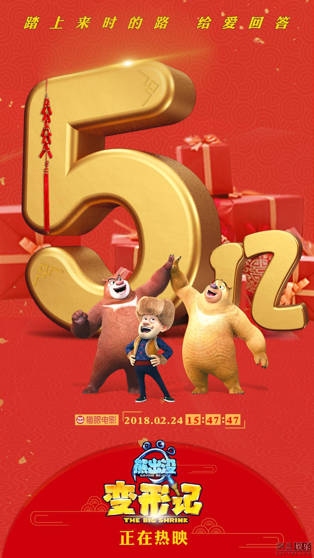《熊出没·变形记》票房破五亿