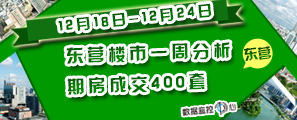 12.18-12.24东营楼市一周分析 期房成交400套