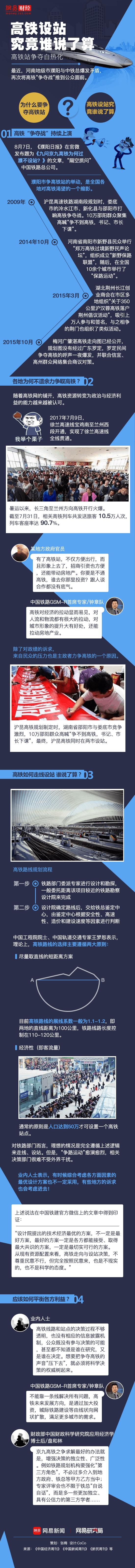 高铁站争夺白热化 高铁设站究竟谁说了算?