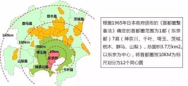 欧阳捷:未来都市圈核心城可售住