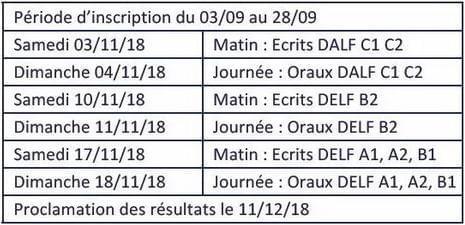 2018年DELF-DALF全国考试日期出炉!报名要抓紧