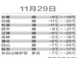 今明两天或成入冬以来最冷两天