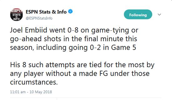 恩比德关键球8中0联盟最差 西蒙斯上场净负63分