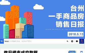 2018年5月13日台州市一手商品房成交36套