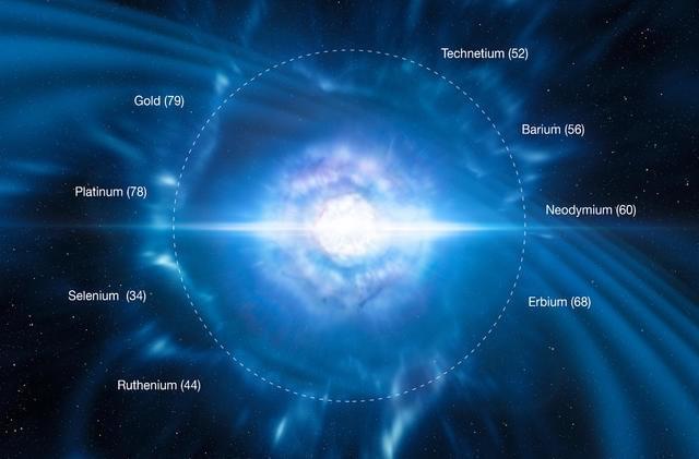 中子星相撞会产生金?这回终于眼见为实 然后呢?