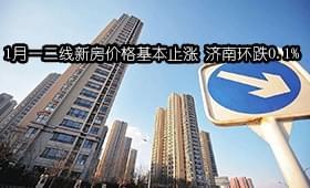 1月一二线新房价格基本止涨 济南环跌0.1%