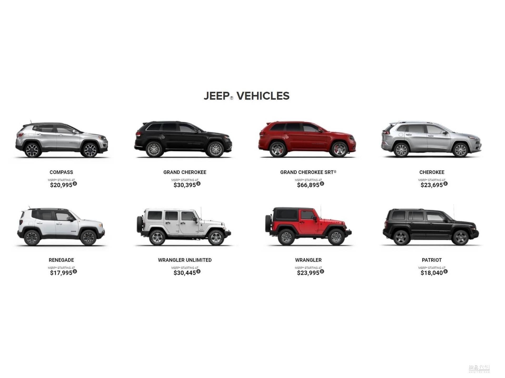 起售价上涨 全新一代Jeep牧马人售价泄露