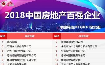 权威榜单:恒大综合实力行业排名第一