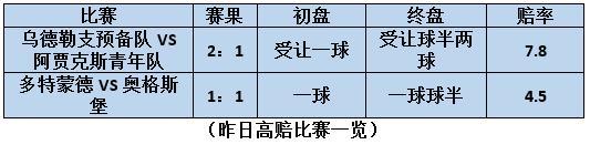 2月27日竞彩足球早报:大黄蜂倒在一球盘下