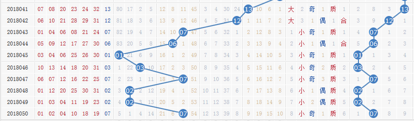 独家-[清风]双色球18051期专业定蓝:两码10 13