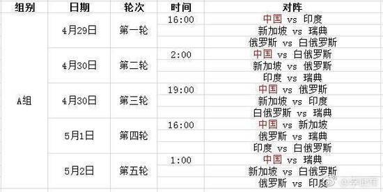 世乒赛国乒女队小组赛赛程(转自李武军微博)