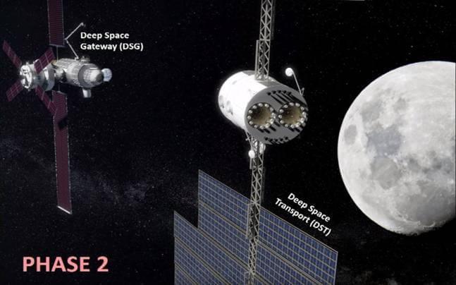 2030美国宇航局登陆火星的细节?噱头?
