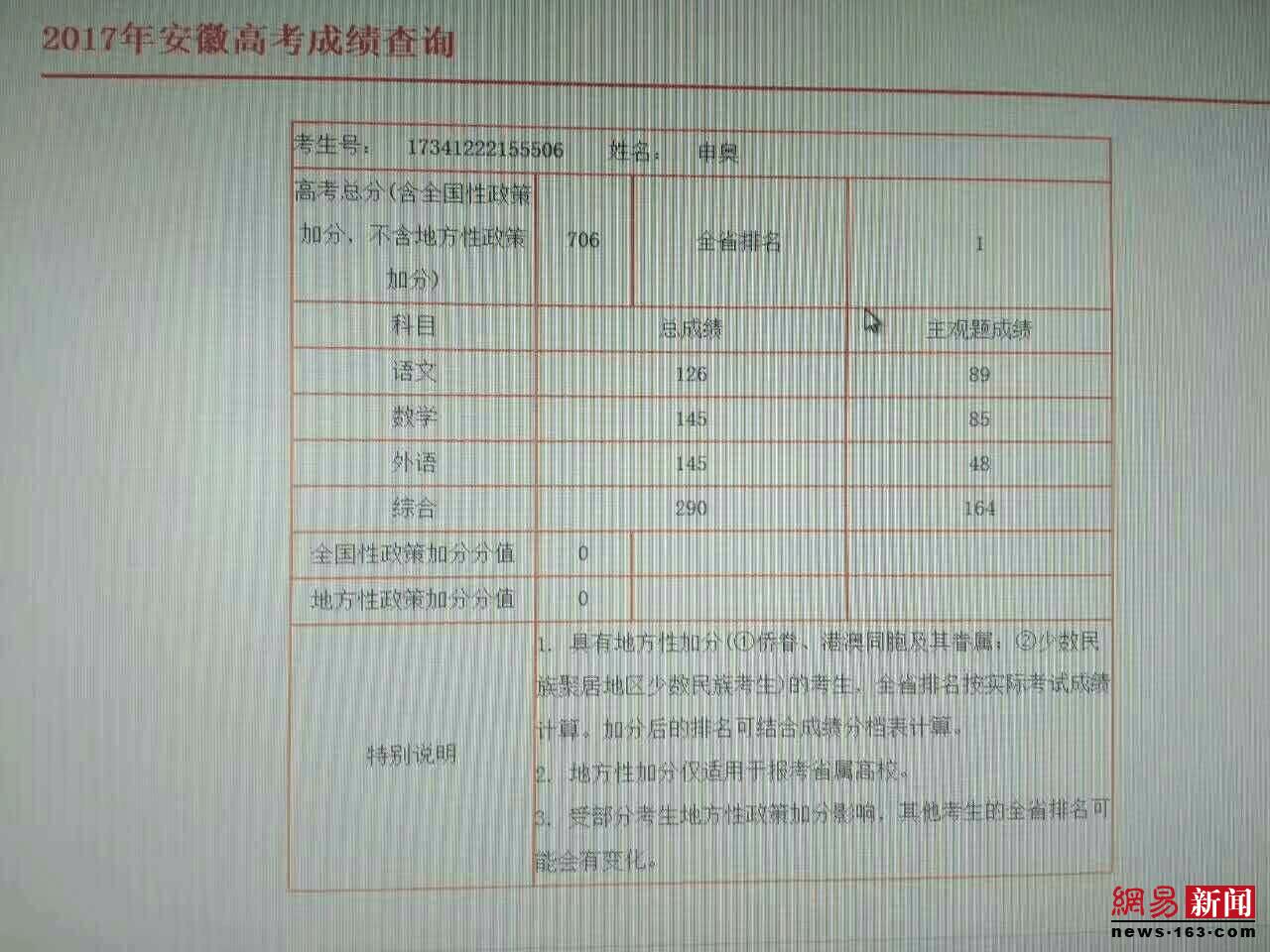 快讯!2017安徽省高考理科状元为太和中学申奥
