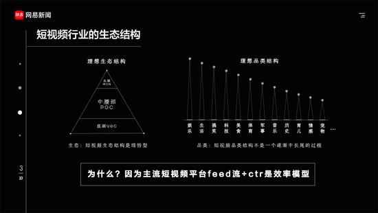 网易新闻发布短视频新战略,大力扶持中腰部账号