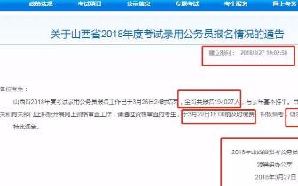 官方公告发布:2018山西省考报名人数194027