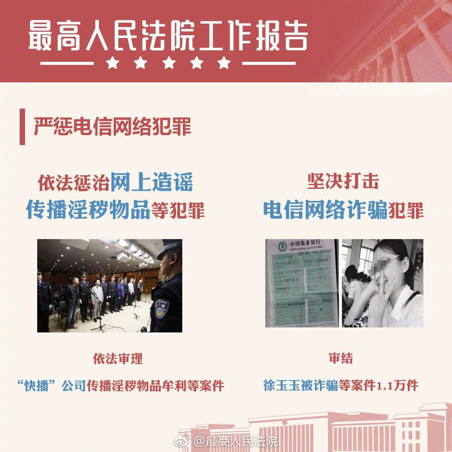 最高法:严惩电诈犯罪 审结徐玉玉被骗等案1.1万件