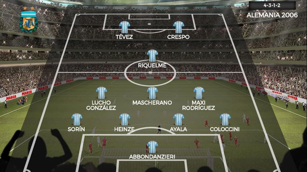 2006世界杯阿根廷阵容