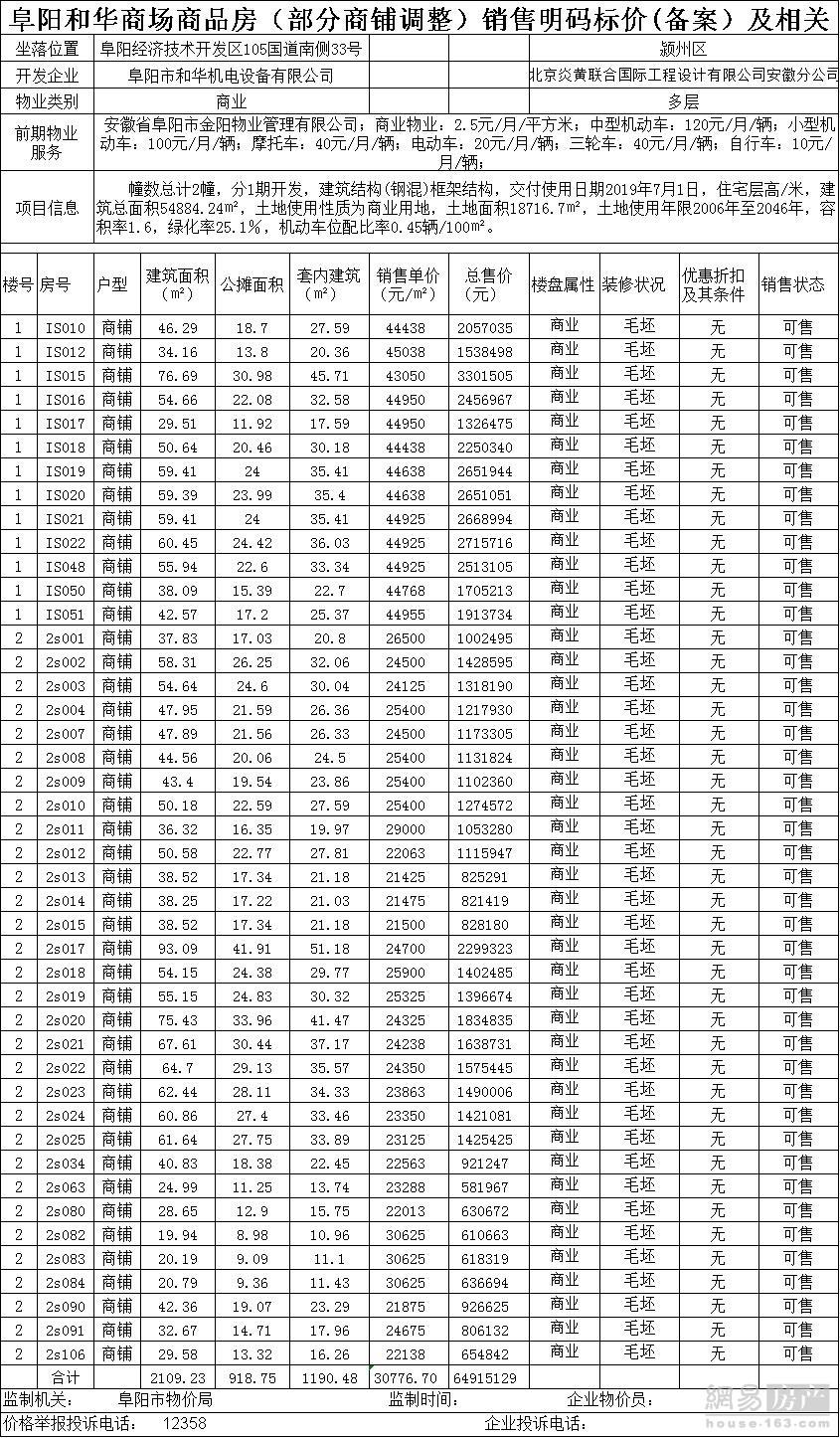 和华·海悦城商业备案44套 均价30776元/㎡