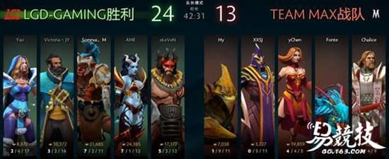 DOTA2 TI7中国区预选赛 上半场海选三强发力