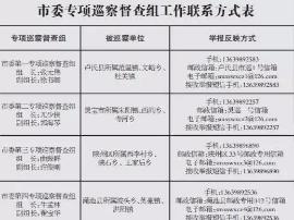 三门峡 这14个乡镇要被巡察(附举报电话)