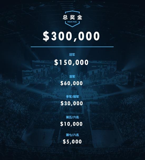 冠军将豪夺15万美元 CAC奖金分配及赛制公布 香蕉道之王确认来华