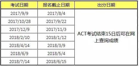 下半年ACT考试时间