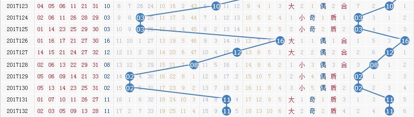 独家-[清风]双色球133期专业定蓝:蓝球07 13