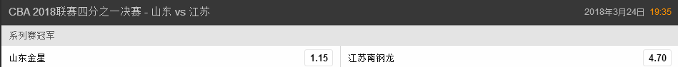 CBA-山东男篮3-0横扫江苏?博彩公司最新观点曝光