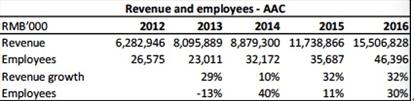 瑞声科技遭外资做空 被指关联交易推高利润(报告)
