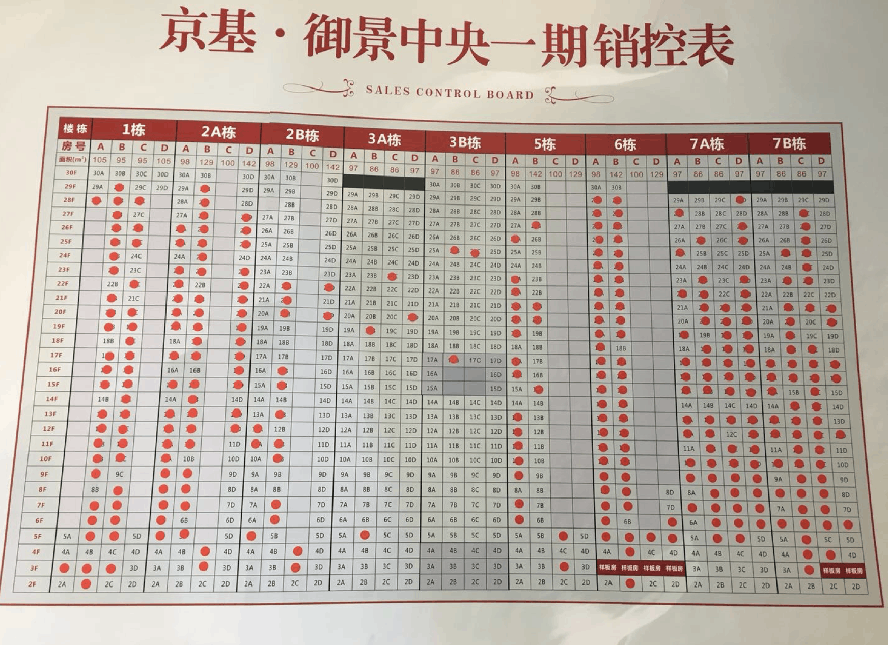楼市有料| 深圳11月五大项目开盘结果曝光 购房者质疑制造恐慌
