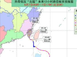 """台风""""古超""""减弱 福州7日有阵雨或雷阵雨"""