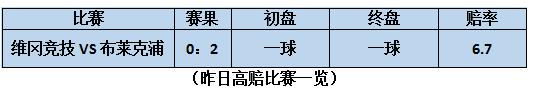 14日足彩早报:揭秘亚冠大逆转 皇马必胜巴黎?