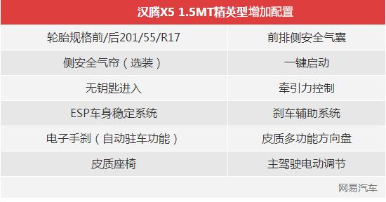 主推1.5T CVT豪华版 汉腾X5全系导购