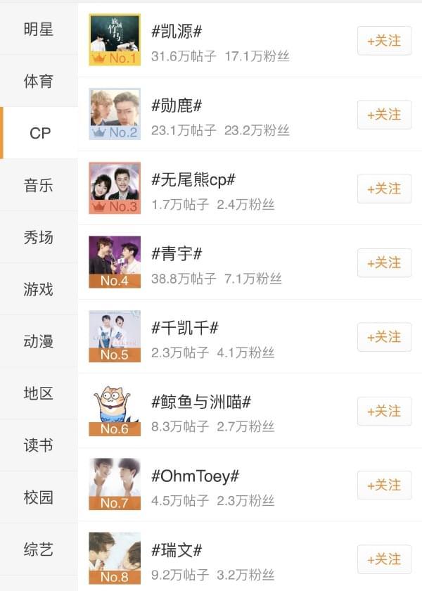 撒了一身狗粮!七夕节SNH48成员霸占CP榜