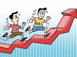 """三季度居民收入增幅再次""""跑赢""""GDP增速"""