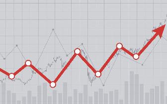 创业板消化乐视复牌影响 盘中震荡上涨0.58%